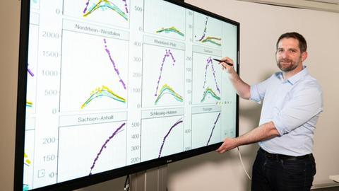 Thorsten Lehr, Professor für Klinische Pharmazie der Universität des Saarlandes, erläutert die Grafiken aus den Berechnungen des Covid-19-Online-Simulators.