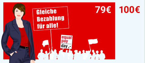Die Grafik zeigt eine Geldnote, die zugleich das Verhältnis der ungerechten Bezahlung abbildet - sowie die Demonstrationen für eine geschlechtsneutrale Bezahlung andeutet.