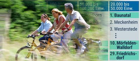 Foto von Fahrradfahrerinnen und Radfahrern verschmolzen mit grafischen Elementen der Auswertungsdiagramme.