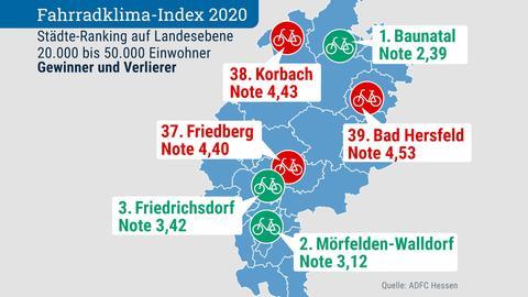 Grafische Verortung der Städte nach Fahrradfreundlichkeit auf einer Hessenkarte.