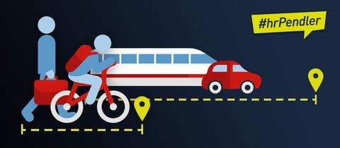 Grafik: Pendeln zu Fuß, mit dem Auto, der Bahn und dem Auto