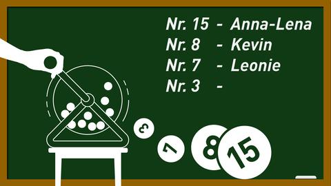 Die Grafik zeigt eine schematisiert eine Tafel, auf der eine Handtrommel mit Lotteriekugeln gezeichnet ist.