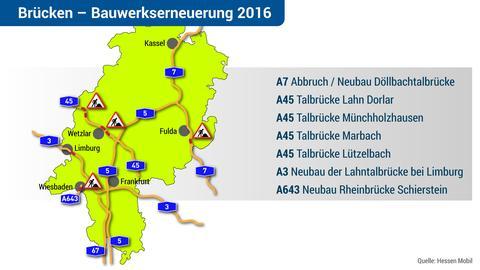 Brückensanierungen in Hessen