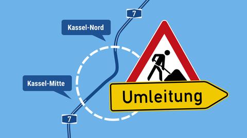 """Die Grafik zeigt schematisch eine Autobahn mit den zwei Ausfahrten """"Kassel-Nord"""" und """"Kassel-Mitte"""", daneben ein Baustellen- und ein Umleitungs-Schild."""