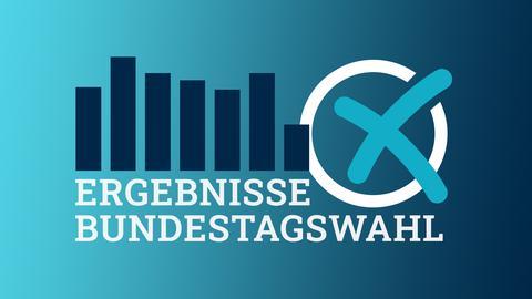 """In der Grafik sind ein Wahlkreuz in weiß-türkis, ein stilisiertes Säulendiagramm in dunkelblau und der Schriftzug """"Ergebnisse Bundestagswah"""" zu sehen."""