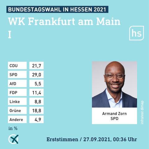 Bundestagswahl Ergebnisse Erststimme Frankfurt I