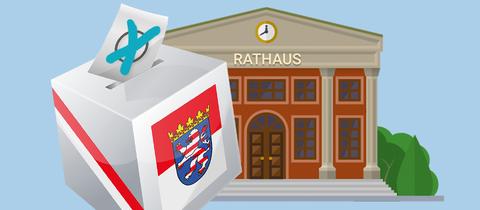 Direktwahlen Bürgermeister Oktober