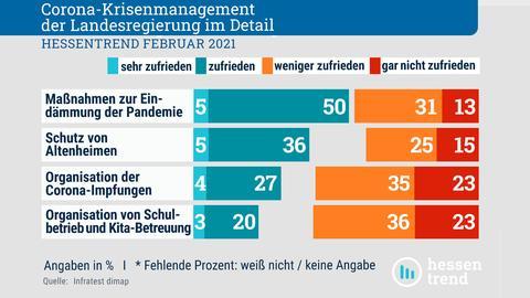 Hessentrend 9 Krisenkompetenz