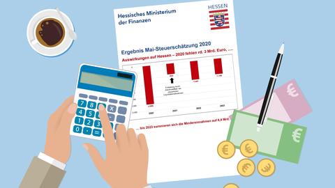 Die Grafik zeigt Hände an einem Taschenrechner, Geldnoten und Münzen. Darunter liegt ein Blatt mit dem Logo des Hessischen Finanzministeriums.