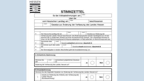 Stimmzettel Volksabstimmung