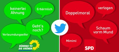 Diese Auzdrücke fallen im Twitter-Zoff zwischen SPD und Grünen