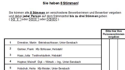 Wahlzettel Sensbachtal
