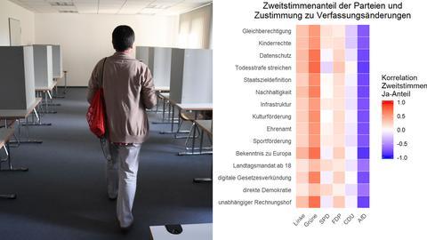 Wahlurnen in Frankfurt, Grafik zur Verfassungsreform