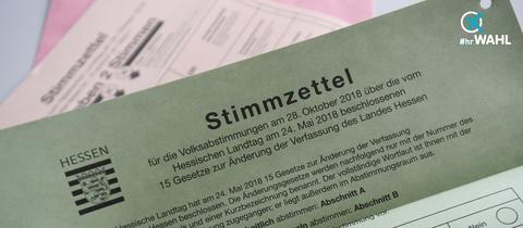 Verfassungsreform: Ergebnisse Todesstrafe