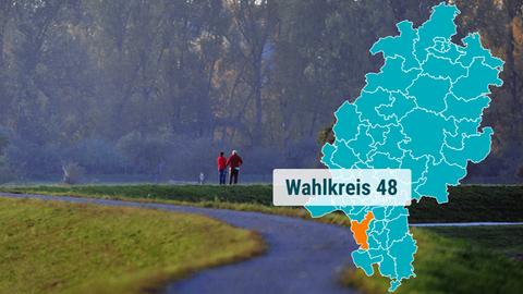 Spaziergänger bei Biebesheim am Rhein.