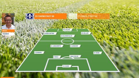 Aufstellung SV Darmstadt 98