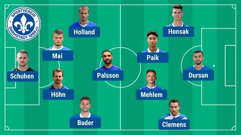 So könnte Darmstadt 98 gegen Nürnberg spielen.
