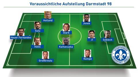 Die mögliche Darmstädter Aufstellung gegen Ingolstadt