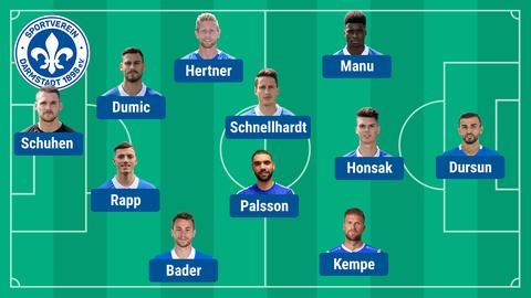 So spielt der SV Darmstadt 98
