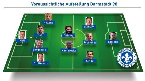 Darmstadt verliert gegen Sandhausen