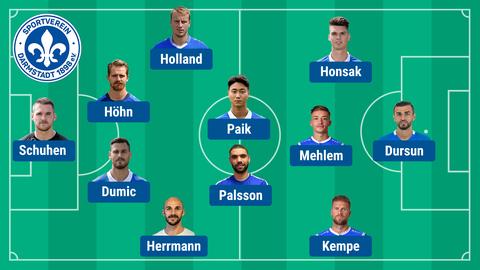 So spielt Darmstadt 98 gegen Erzgebirge Aue.