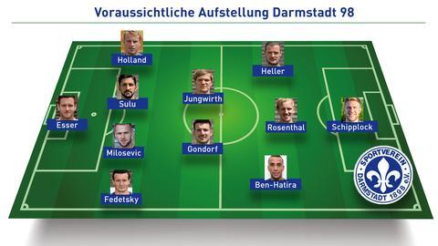 darmstadt 98 gladbach