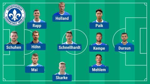 SV Darmstadt 98 Dynamo Dresden mögliche Aufstellung