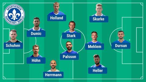 Mögliche Aufstellung des SV Darmstadt 98 gegen den HSV