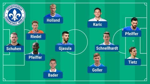 SVD-Aufstellung gegen Hannover
