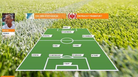 Aufstellung Eintracht Frankfurt - FC Bayern München