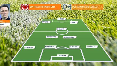 Aufstellung Hertha BSC - Eintracht Frankfurt