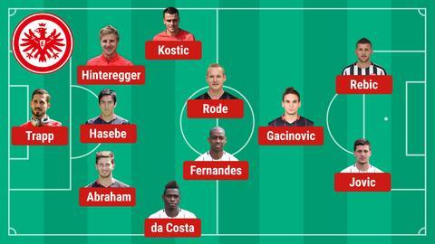 Die Aufstellung von Eintracht Frankfurt gegen Bayer Leverkusen.