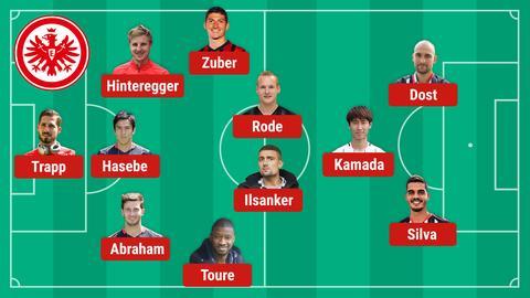 Eintracht gegen Hoffenheim mögliche Aufstellung