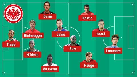 Die mögliche Aufstellung der Eintracht gegen Köln