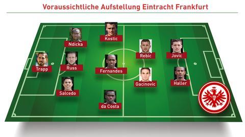 Die voraussichtliche Aufstellung der Eintracht gegen Leverkusen
