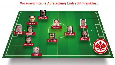 Aufstellung Eintracht Hoffenheim