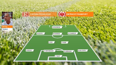 Zeugnis Eintracht in Düsseldorf