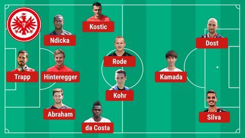 SGE-Aufstellung gegen Schalke