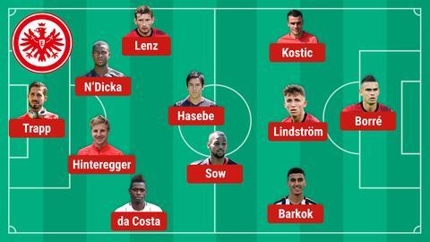 So könnte die Eintracht gegen Augsburg spielen