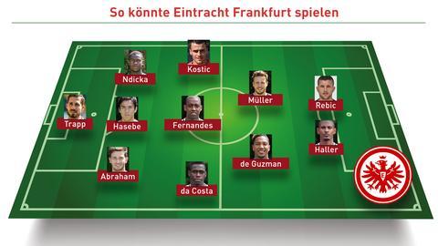 Eintracht Frankfurt: Danny da Costa ärgert Journalisten mit selbstgestellten Fragen
