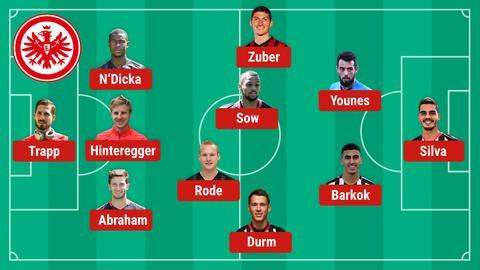 Mögliche SGE-Aufstellung gegen Leverkusen