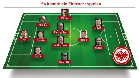 Mögliche SGE-Aufstellung gegen Wolfsburg