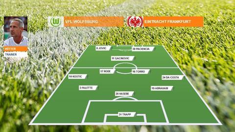 Die Aufstellung der Eintracht in Wolfsburg