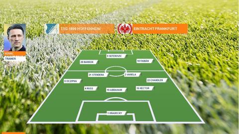 Spielerzeugnis Hoffenheim-Frankfurt