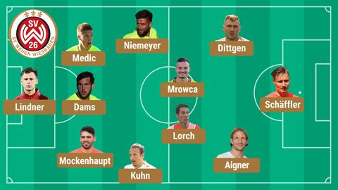 So könnte der SV Wehen Wiesbaden in Sandhausen spielen.