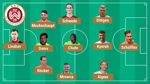 SVWW Aufstellung VfB