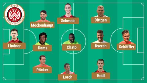So spielt der SV Wehen Wiesbaden gegen Sandhausen