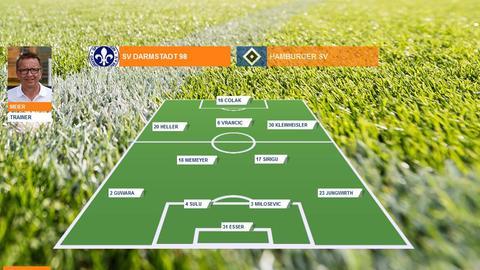 Aufstellung Darmstadt gegen Hamburg