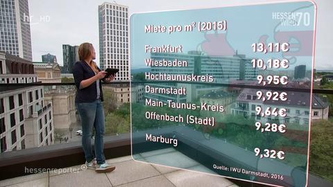 hessenreporter - hessencheck