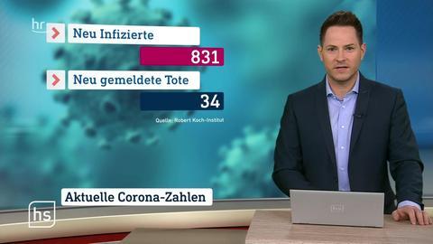 hessenschau von 16:45 Uhr vom 03:03:2021